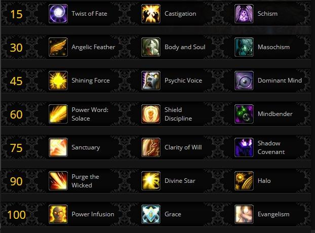Discipline Priest Changes Legion To Bfa Warcraft Priests