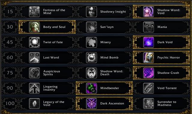 Shadow Priest Mythic+ Talents