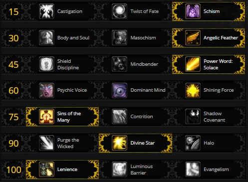 Discipline Priest Guide Battle For Azeroth 8 1 Warcraft Priests