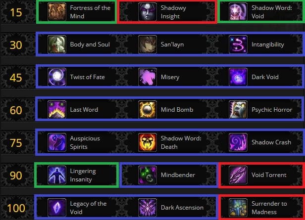 Shadow Priest Quickstart Guide Battle For Azeroth 8 2 Warcraft Priests