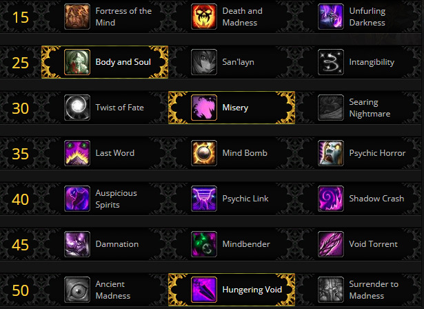 Shadow Priest Guide Shadowlands 9 0 2 Warcraft Priests